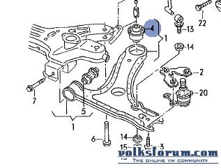 Nieuw Volksforum.com - Draagarm rubbers: Audi TT/Golf MK4 R32? KL-21